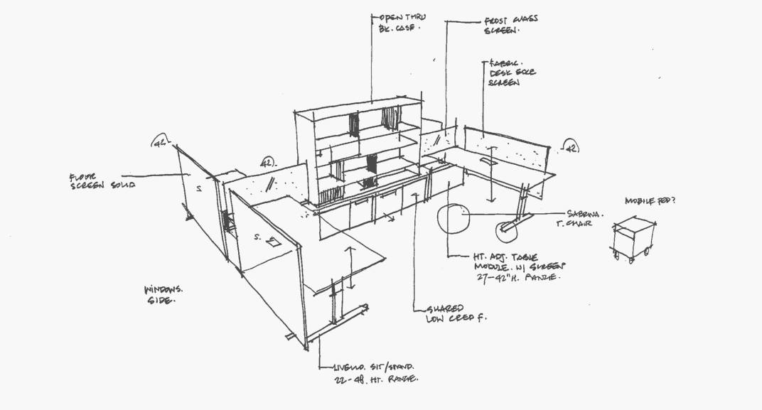 The Anatomy of an Ideal Workstation