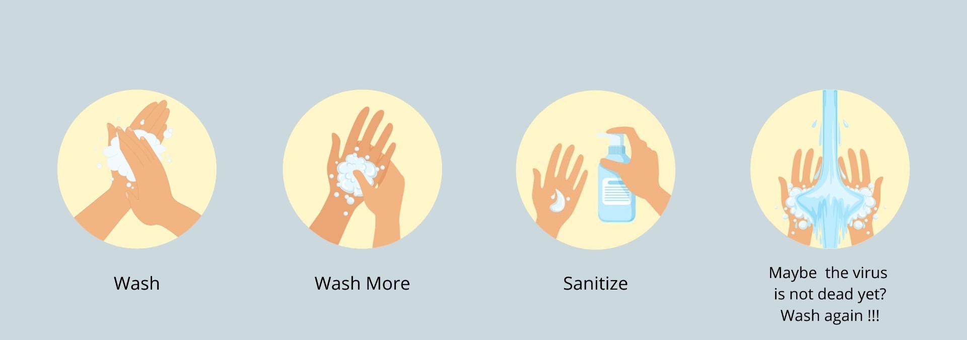 Handwash_thetotaloffice